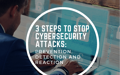 How to Stop Cyber Attacks: Prevention, Detection and Reaction